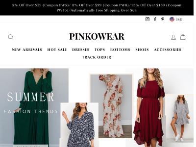 pinkowear.com